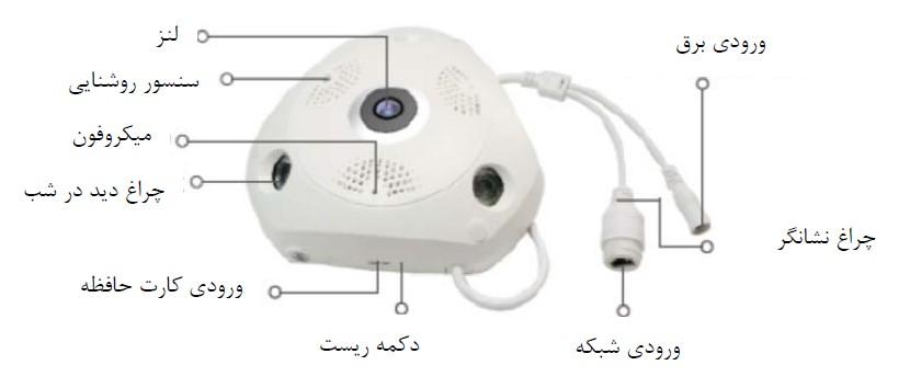 نصب دوربین مداربسته وایرلس 2